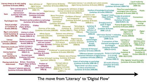 Literacy -> Digital Flow