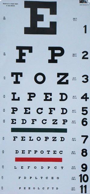 Examen de la vista. ¿Cómo andan de lo ojo?
