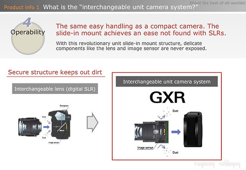 Ricoh_GXR_announce_23 (by euyoung)
