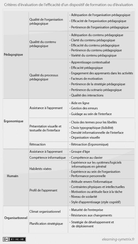 criteres_evaluation_efficacite_formation.jpg