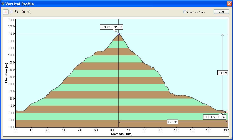 2009-10-10-height