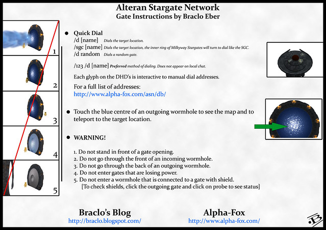Alteran Stargate Instructions