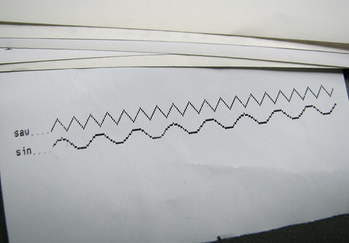 Microprinter Sparklines