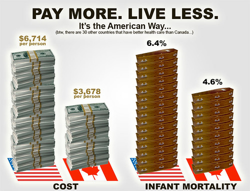 Pay More. Live Less. by you.