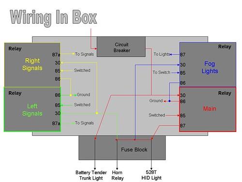 XT Wiring 2