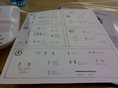 Customizing class part sheet