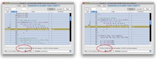 Profiling Matrix Multiplication in Shark