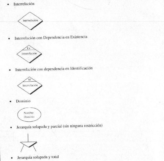 simbologiabd 4