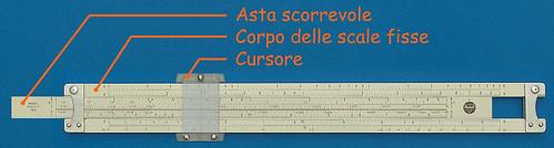 Regolo Calcolatore 1