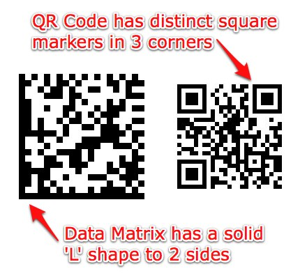 Mobile Geeks of… Marks & Sparks? [UPDATED with QR Code ...