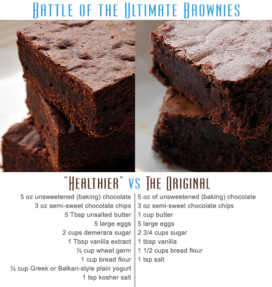 Battle of the Ultimate Brownies