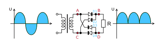 Bridge Rectifier 2