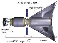 ACES Depot