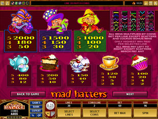 free Mad Hatters slot mini symbol