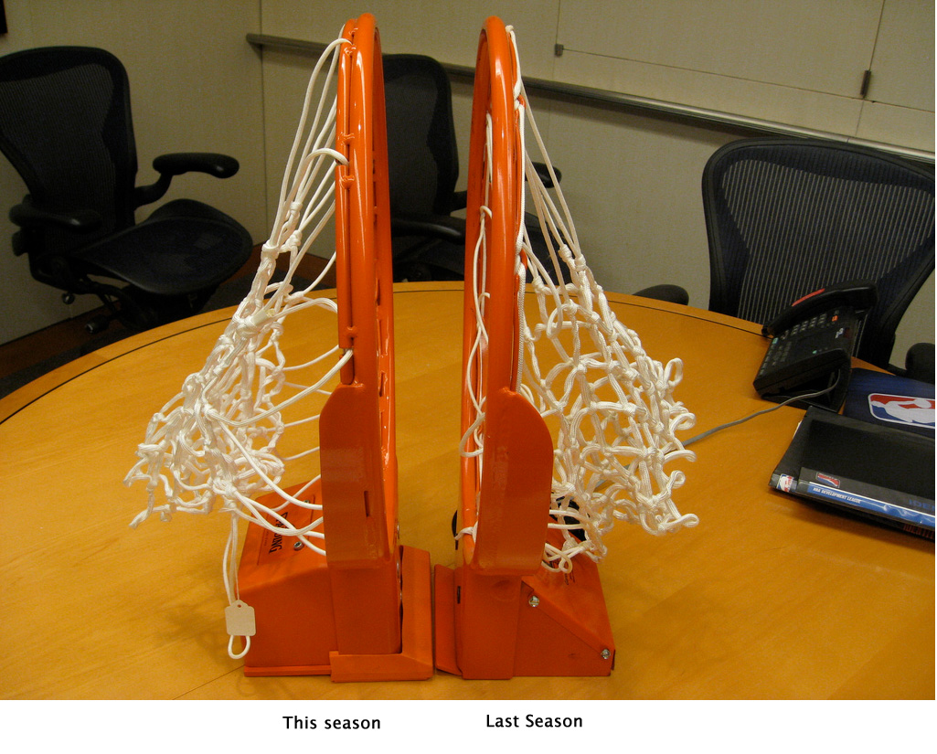 NBA Changing rims this season