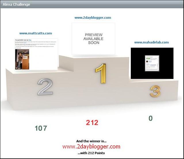 alexa ranking 2dayblogger