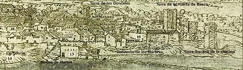 El Molino de Martos, los Mártires y la Puerta de Baeza