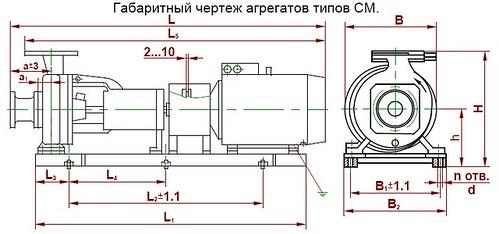 Габаритно-присоединительная характеристика насосов СМ 200-150-400-4