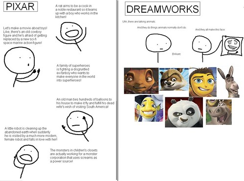 "Pixar vs Dreamworks: the ""Dreamworks face"""