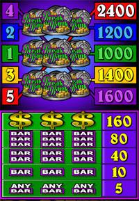 free Break da Bank slot game
