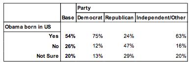 NC Poll 2