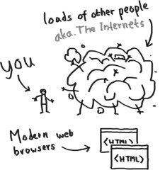 Silly drawing illustrating the awesomeness of people and the internets