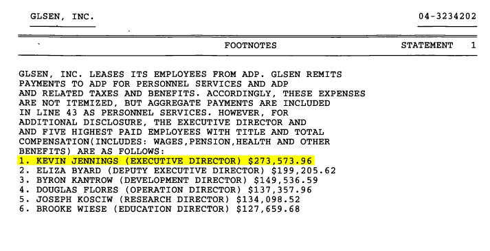 Sexualizing Children Is Lucrative! Jennings Earned $270,000.00 in 2007
