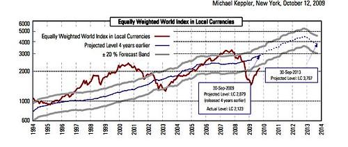 equity-chart
