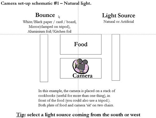 camera1A