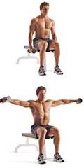 omuz kası geliştirme omuz genişletme hareketleri