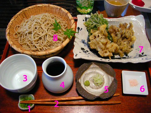 Postcards from Japan, II: 8 Steps to Soba Heaven