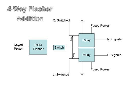4 way flasher wiring diagram 4 way circuit wiring diagram
