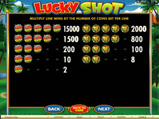 free Lucky Shot slot mini symbol