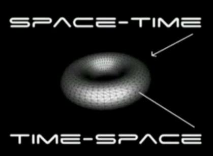 time space002