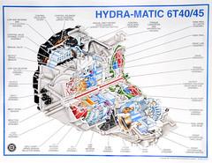 GM/Opel Hydra-Matic 6T40