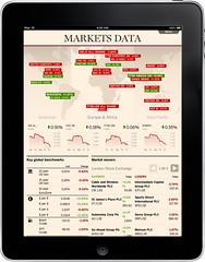 Markets Data