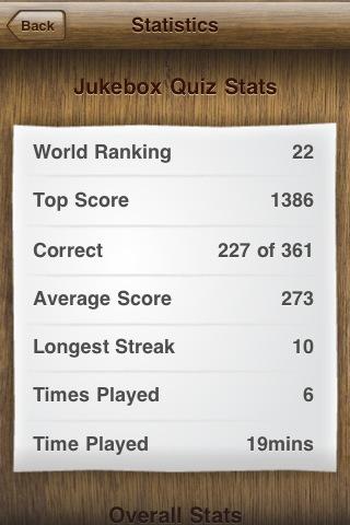 4083913057 662c143dda o iPhone App: Jukebox Music Quiz