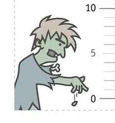 Zombie Movie Production Infographic Spot (geektastique) Tags: zombie infographics io9