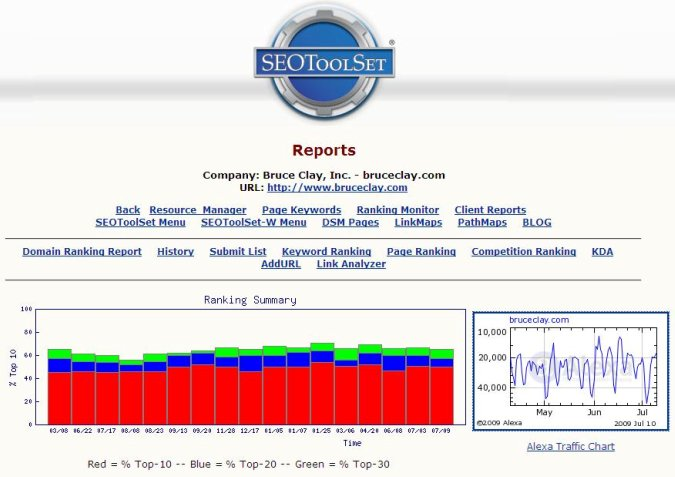 SEOToolSet report page
