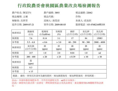 鳳林自然農園土壤檢測結果-稻田