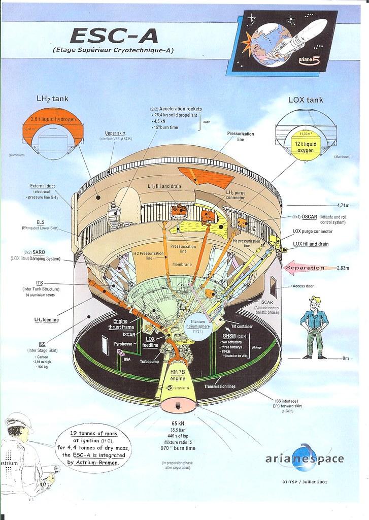 Masters Thesis: Liquid Rocket Analysis (LiRA)