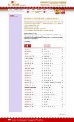 091123 - 「水樹奈奈」確定出場2009第60回日本紅白歌唱大賽,成為日本聲優史上第一人 (2/2)