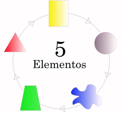 5 Elementos - Agua, Madeira, Fogo, Terra, Metal