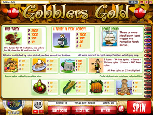 free Gobblers Gold slot mini symbol