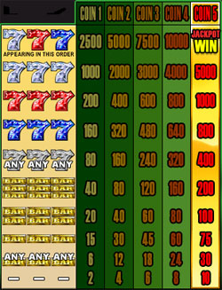 free Tunzamunni slot game