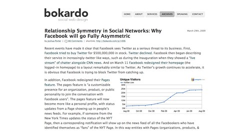 Why Facebook will go Fully Asymmetric - Bokardo_1256483960042