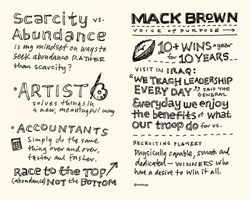 Chick-Fil-A Leadercast Sketchnotes 09-10 - Seth Godin / Mack Brown
