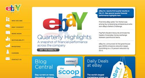 eBay Inc. - eBay Inc.