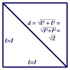 quadratodiagonale