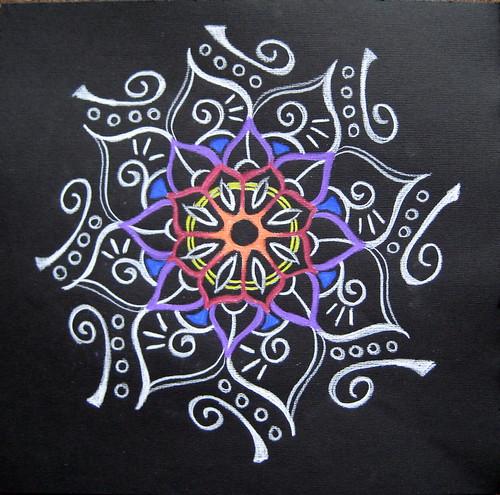 Idea Mandala